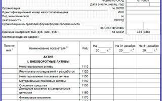 Учет прочих капитальных затрат — справочник студента