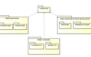 Модели принятия решения — справочник студента
