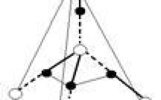 Электрические свойства молекул и межмолекулярные связи — справочник студента