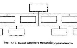 Масштаб управляемости и контроля — справочник студента