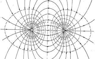 Эквипотенциальные поверхности — справочник студента