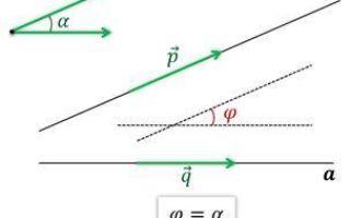 Угол между двумя прямыми — справочник студента