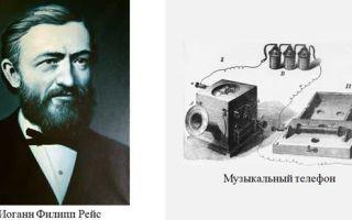 Действие магнитного поля на ток — справочник студента