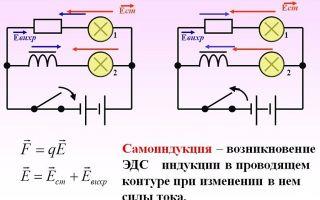 Закон электромагнитной индукции фарадея и его формулировка в дифференциальной форме — справочник студента