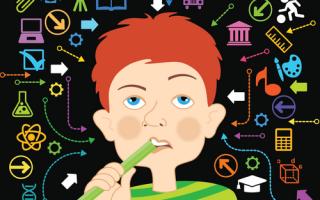Организация как хозяйственный субъект — справочник студента