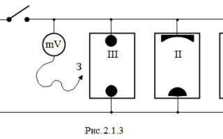 Потенциальность электростатического поля — справочник студента
