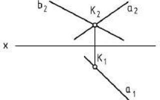 Перпендикулярность прямой и плоскости — справочник студента