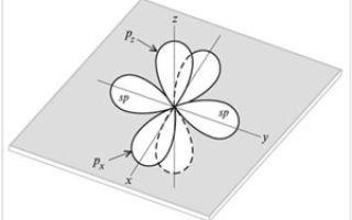 Спаривание атомных орбиталей — справочник студента