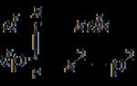 Распределение заряда по поверхности проводника — справочник студента