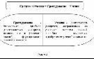 Обучение: структура, основные характеристики — справочник студента