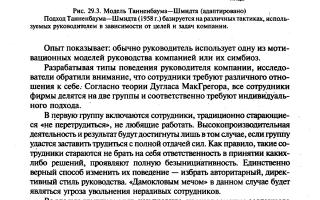 Континуум лидерского поведения танненбаума — шмидта — справочник студента
