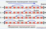 Применение полупроводников — справочник студента