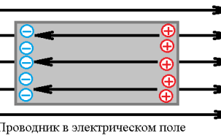 Силы, действующие на проводники в электрическом поле — справочник студента