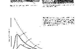 Интерференция монохроматических волн — справочник студента