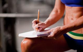 Метод самонаблюдения — справочник студента