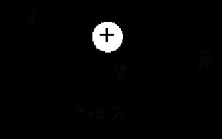 Электроемкость. конденсаторы — справочник студента