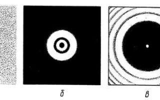 Дифракция на краю полубесконечного экрана — справочник студента