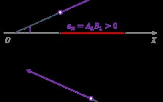 Траектория, длина пути, вектор перемещения — справочник студента