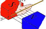 Постоянное магнитное поле — справочник студента