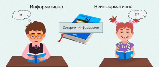 Содержательный подход к оценке количества информации - Справочник студента