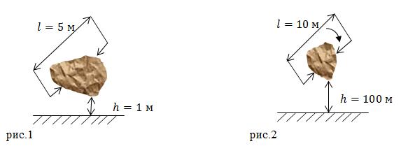 Материальная точка - Справочник студента
