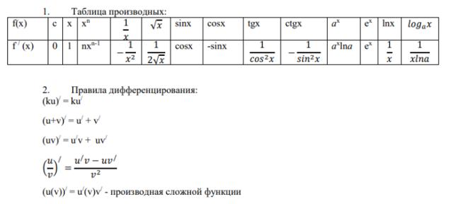 Производные различных порядков - Справочник студента