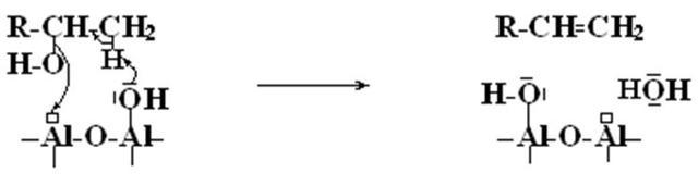 Теория валентных связей - Справочник студента