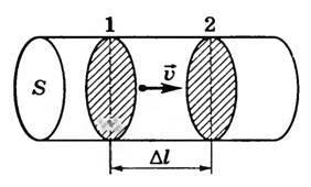 Сила и плотность тока. Линии тока - Справочник студента