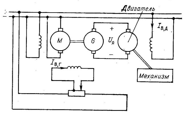 Техническое использование переменных токов. Генераторы и электродвигатели - Справочник студента