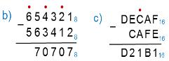 Двоичная, восьмеричная и шестнадцатеричная системы счисления - Справочник студента