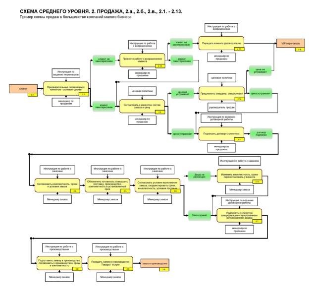 Системный подход - Справочник студента