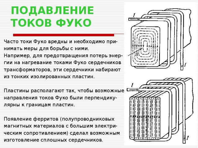 Токи Фуко - Справочник студента