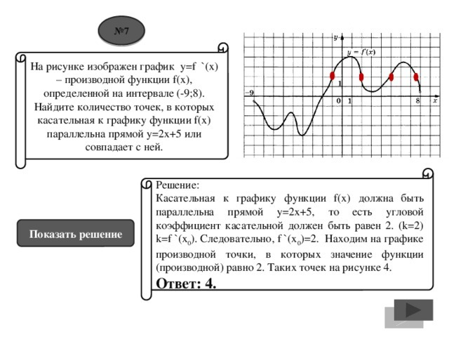 Решение задач на геометрический смысл производной - Справочник студента