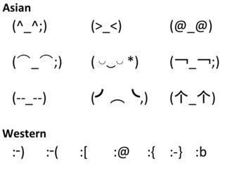 Межкультурные различия в выражении эмоций - Справочник студента