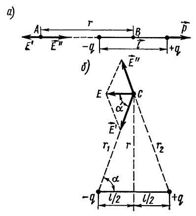 Энергия электрического диполя во внешнем поле - Справочник студента
