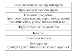 Марксистская теория - Справочник студента