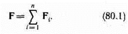 Принцип суперпозиции электрических полей - Справочник студента