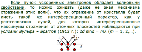 Интерпретация физического смысла волновой функции - Справочник студента