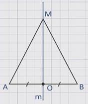 Четыре замечательные точки треугольника - Справочник студента