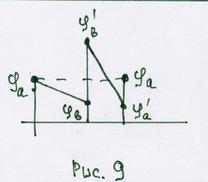 Условие стационарности тока - Справочник студента