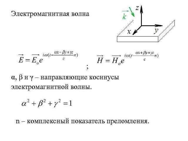 Тензор магнитной проницаемости - Справочник студента