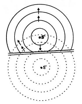 Дифракция на акустических волнах - Справочник студента