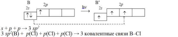 Гибридизация и форма многоатомных молекул - Справочник студента