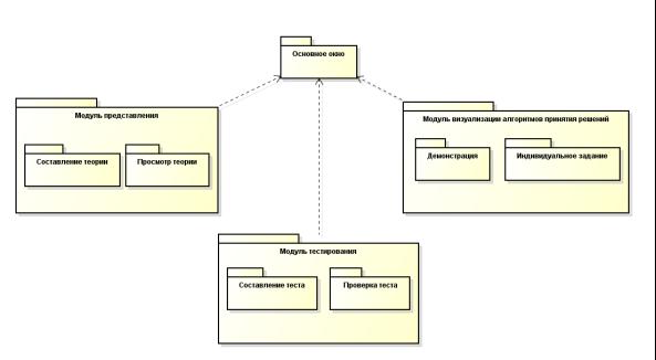 Модели принятия решения - Справочник студента