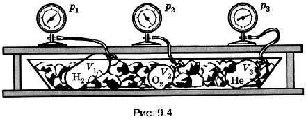 Энергия молекул - Справочник студента