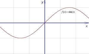 Непрерывность функций - Справочник студента