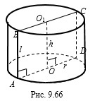 Объем тела вращения и площадь поверхности тела вращения - Справочник студента