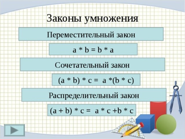Одночлены: понятие, действия с одночленами - Справочник студента