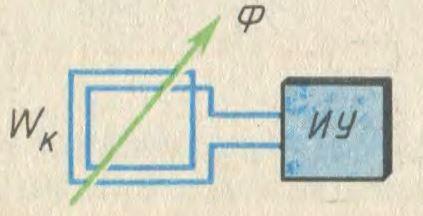 Принципиальные методы измерения напряженности и индукции магнитного поля в магнетиках - Справочник студента