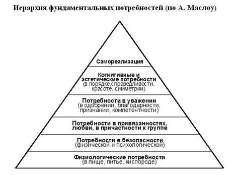 Понятия мотива и мотивации, классификация мотивов обучения - Справочник студента